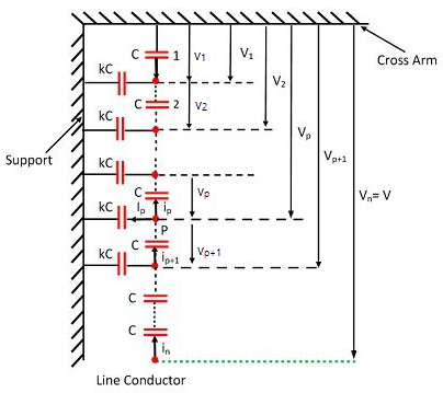 voltage-distribution-across-units-of-string