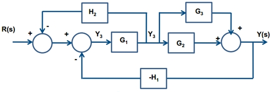 Signal flow graph electricalvoice the signal flow graph of above block diagram is shown below ccuart Gallery