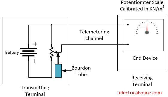voltage-telemetering-system-diagram
