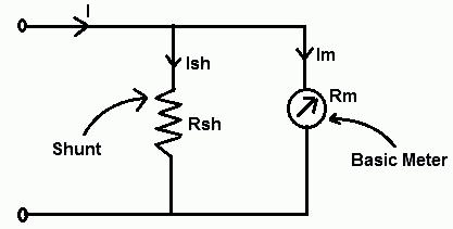 ammeter-shunt-circuit-diagram