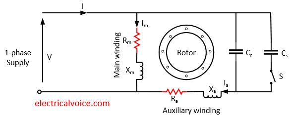 capacitor start and run induction motor
