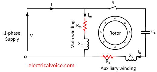 capacitor-start-induction-motor-diagram
