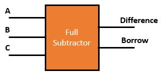 full-subtractor-block-diagram
