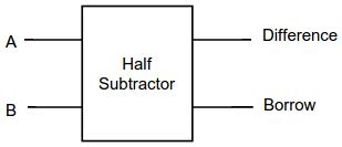 Logic Diagram For Half Subtractor Free Wiring Diagram For You