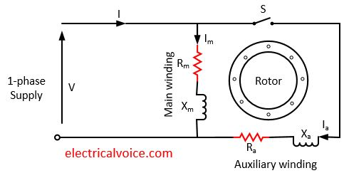 split-phase-induction-motor-diagram