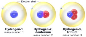 isotopes-of-hydrogen