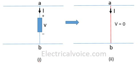 what is a short circuit