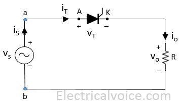 single phase half wave controlled rectifier with R load