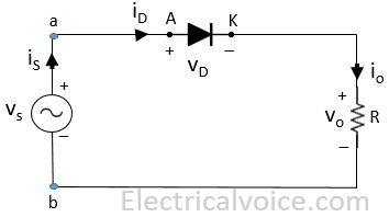 single phase half-wave uncontrolled rectifier with R load