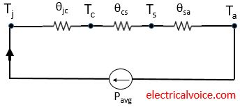 Thermal equivalent circuit for thyristor