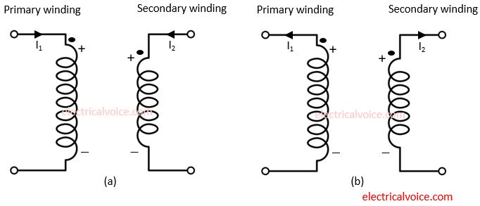 dot convention in transformer