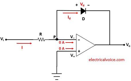 Log amplifier circuit using diode and op amp analysis