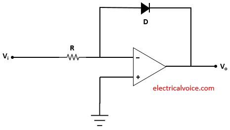 Log amplifier circuit using diode and op amp