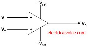 op amp as a comparator