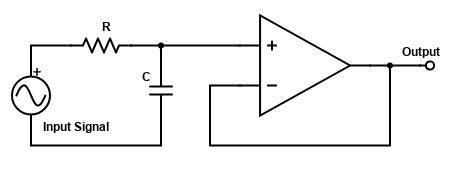 Active low pass filter